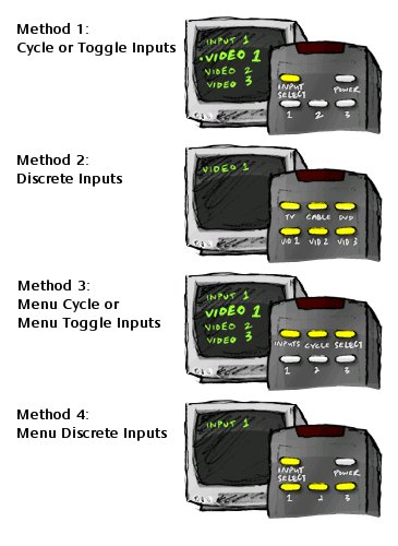 Harmony Tips and Tricks: Adjusting Inputs to Improve