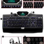 The Science Behind Logitech G