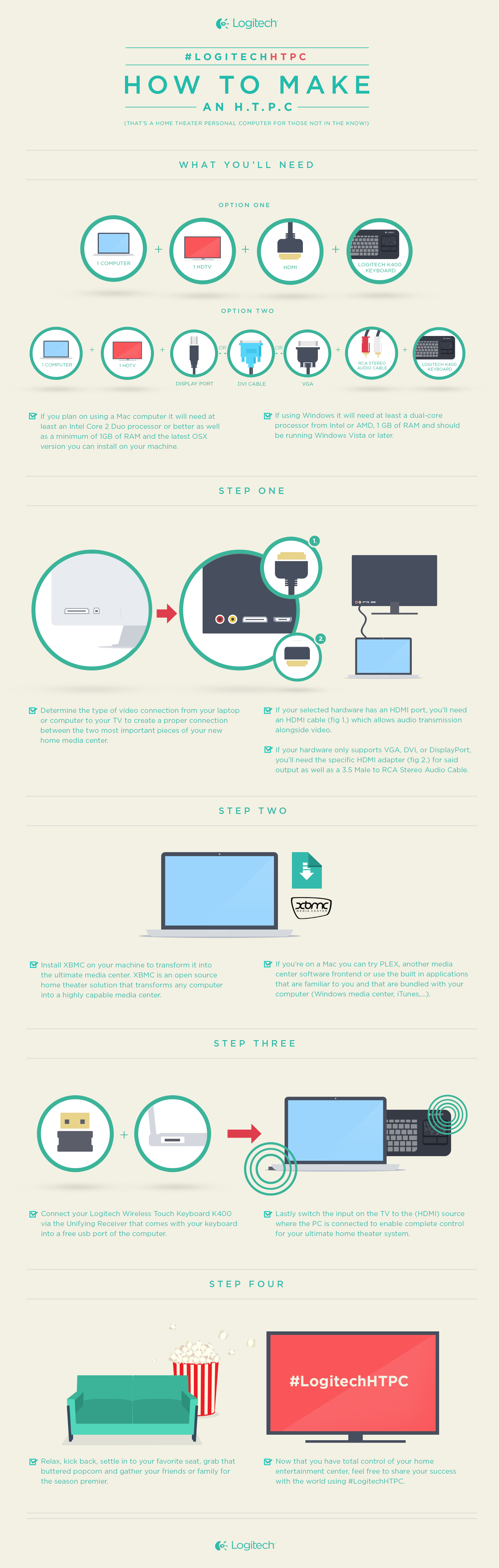 K400_InfoGraphic_v3THIS ONE