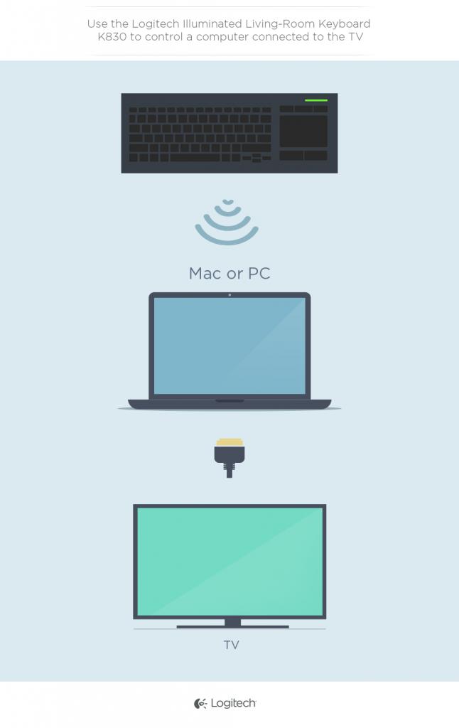 KeyboardInfoGraphic