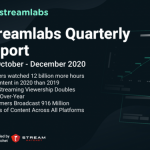 Streamlabs and Stream Hatchet Q4 Live Streaming Industry Report